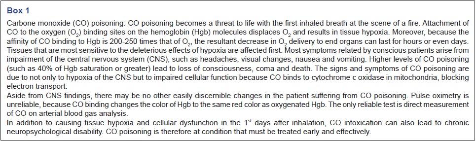 Respiratory burn injuries: An overview Peck M - Indian J Burns