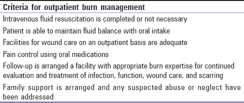 Table 1: Practice guidelines for burn care, chapter 3